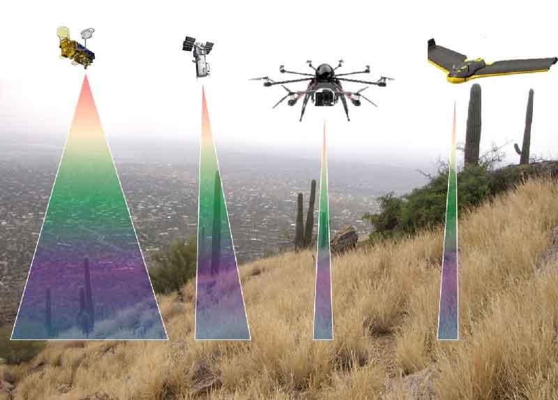 تصاویر ماهواره ای-کشاورزی-سنجش از دور-ارزیابی محصولات