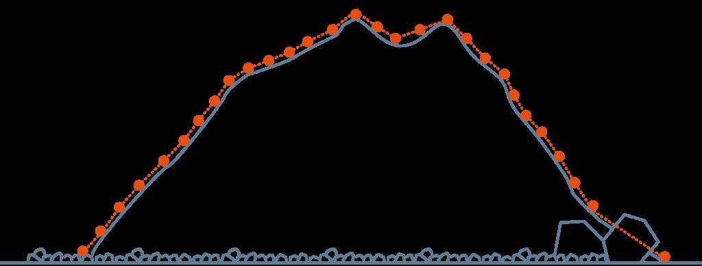 نمودار شماتیک نقاط برداشت شده با پهپاد